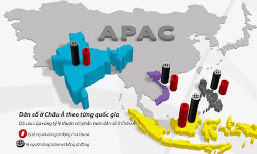 Việt Nam có tốc độ tăng trưởng nhanh về người sử dụng điện thoại thông minh