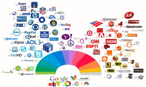 Vai trò của màu sắc trong chiến lược quảng cáo